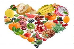 опасен высокий уровень холестерина крови